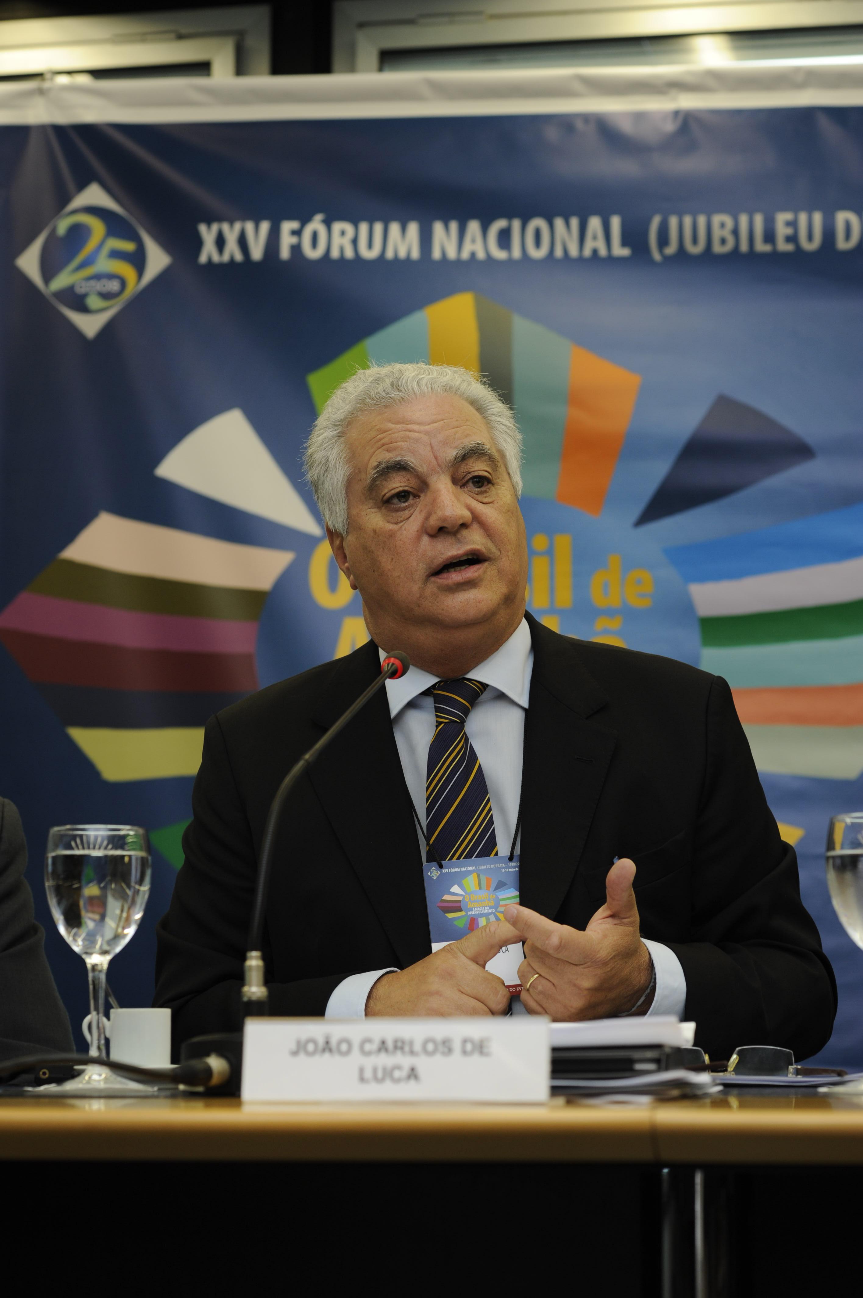 João Carlos De Luca
